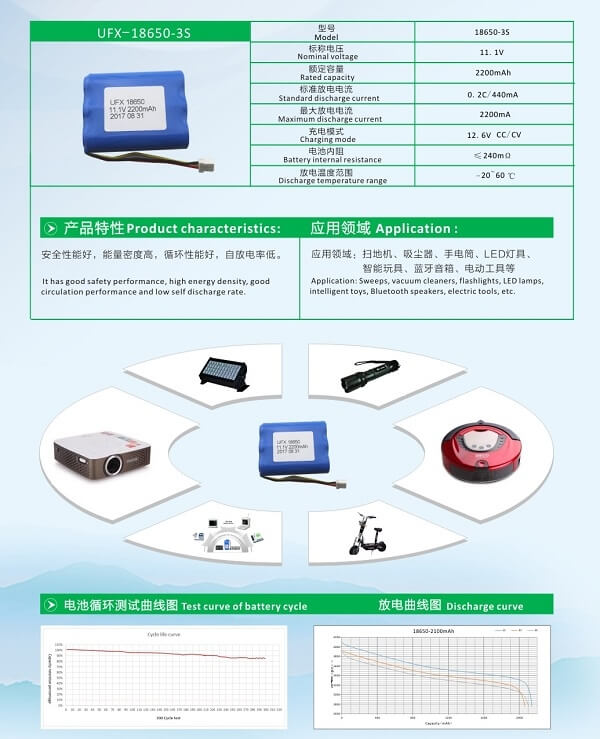 Applications of lithium battery 3